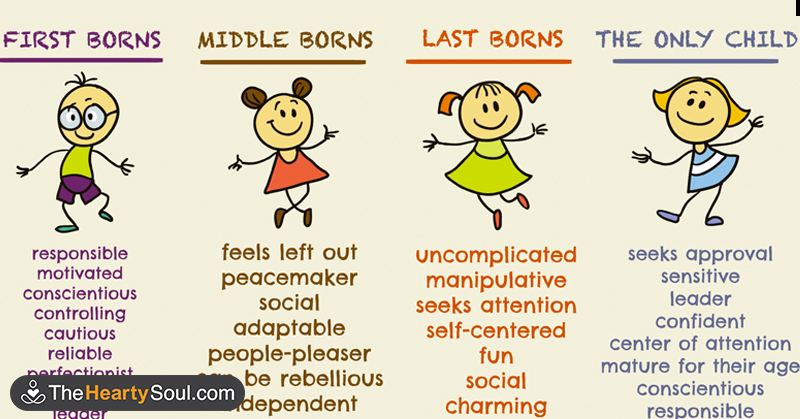birth order and happiness Birth order quotes - 1 rules give birth to order read more quotes and sayings about birth order login sign up love and happiness to your everyday life.